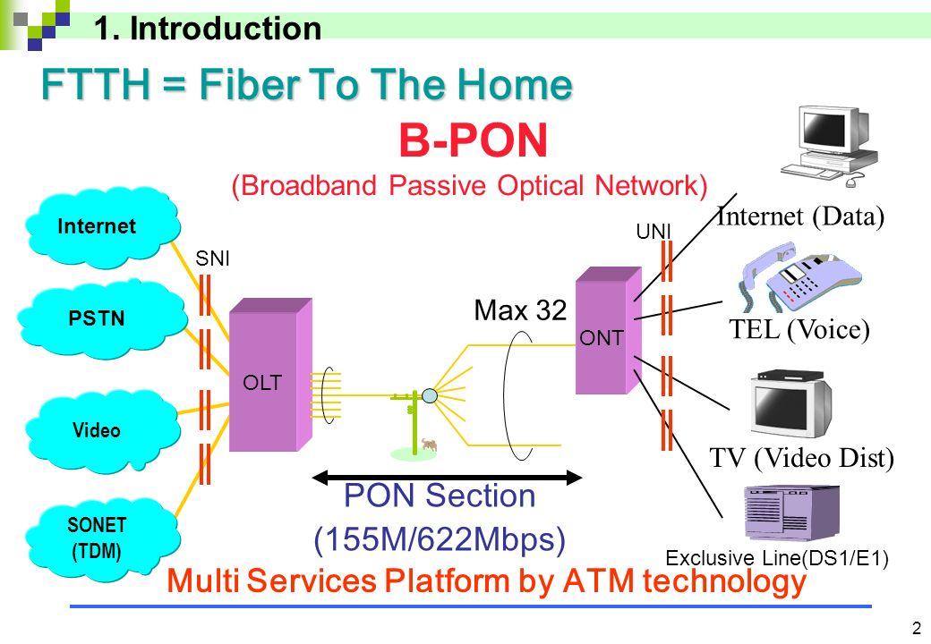 1 Implementation of CORBA Management Interface for B-PON System Hironori Terauchi (Mitsubishi Electric), E-Mail:tera@isl.melco.co.jp Kouji Sato (Mitsu