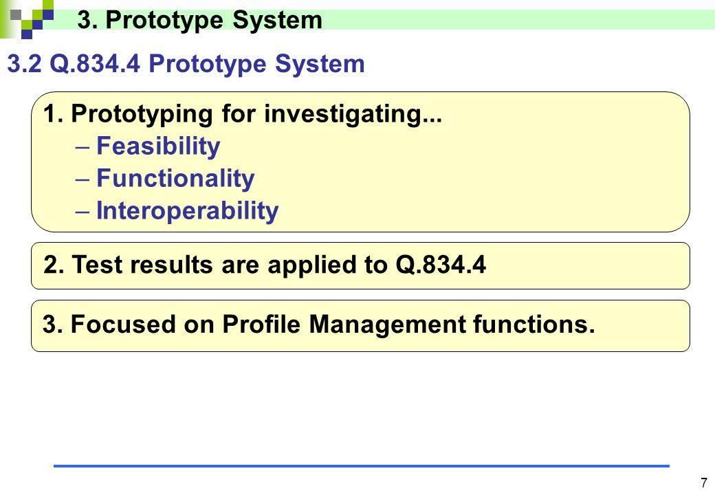 6 FTTX ISEM NMS TL1 3.1 B-PON: Multi-Service Platform FTTBFTTPFTTH 3. Prototype System
