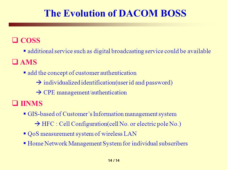 14 / 14 The Evolution of DACOM BOSS COSS additional service such as digital broadcasting service could be available AMS add the concept of customer authentication individualized identification(user id and password) CPE management/authentication IINMS GIS-based of Customers Information management system HFC : Cell Configuration(cell No.