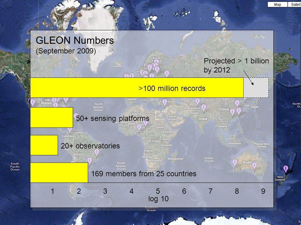 20+ observatories 50+ sensing platforms >100 million records Projected > 1 billion by log GLEON Numbers (September 2009) 169 members from 25 countries