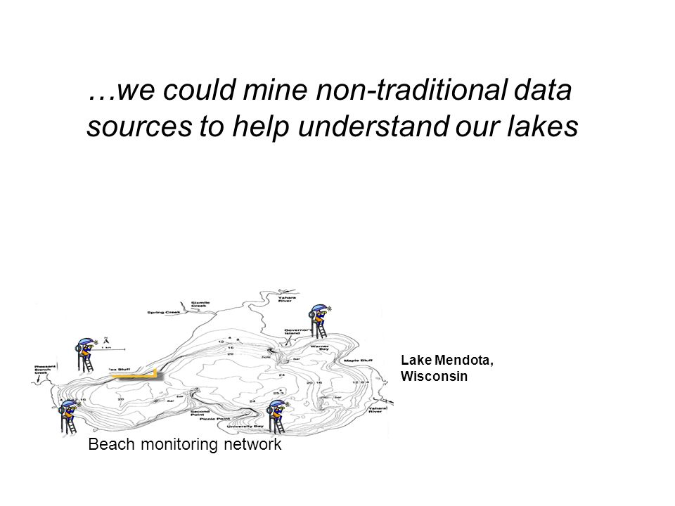 …we could mine non-traditional data sources to help understand our lakes Lake Mendota, Wisconsin Beach monitoring network