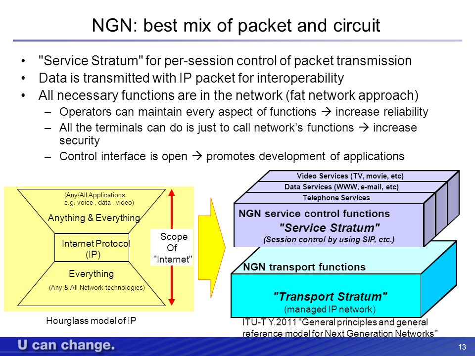13 NGN: best mix of packet and circuit