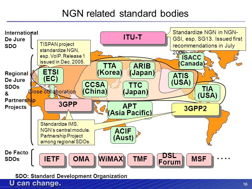 16 NGN related standard bodies ITU-T ETSI (EC) CCSA (China) TTA (Korea) APT (Asia Pacific) ATIS (USA) TIA (USA) ISACC (Canada) 3GPP TTC (Japan) ACIF (