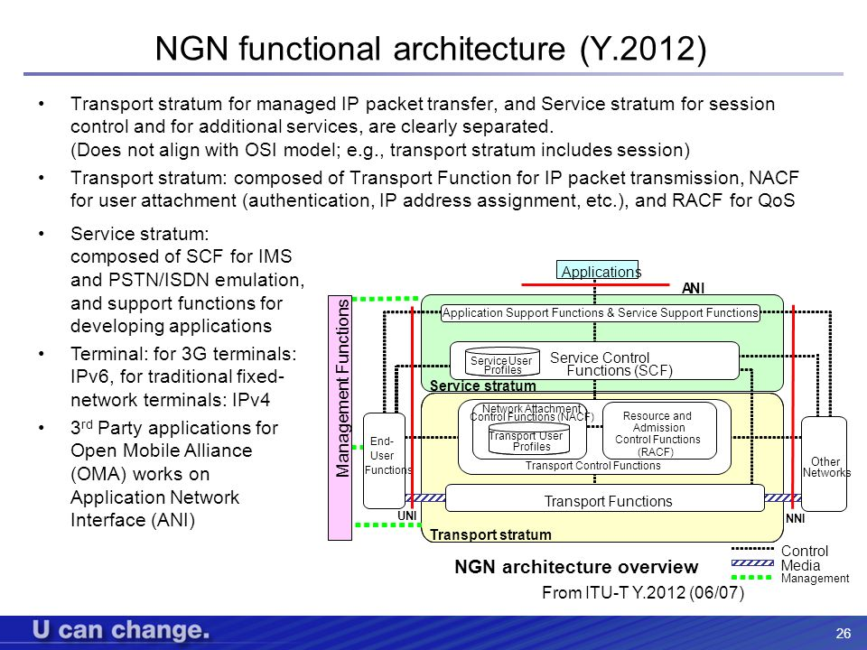 26 NGN functional architecture (Y.2012) Transport stratum for managed IP packet transfer, and Service stratum for session control and for additional s