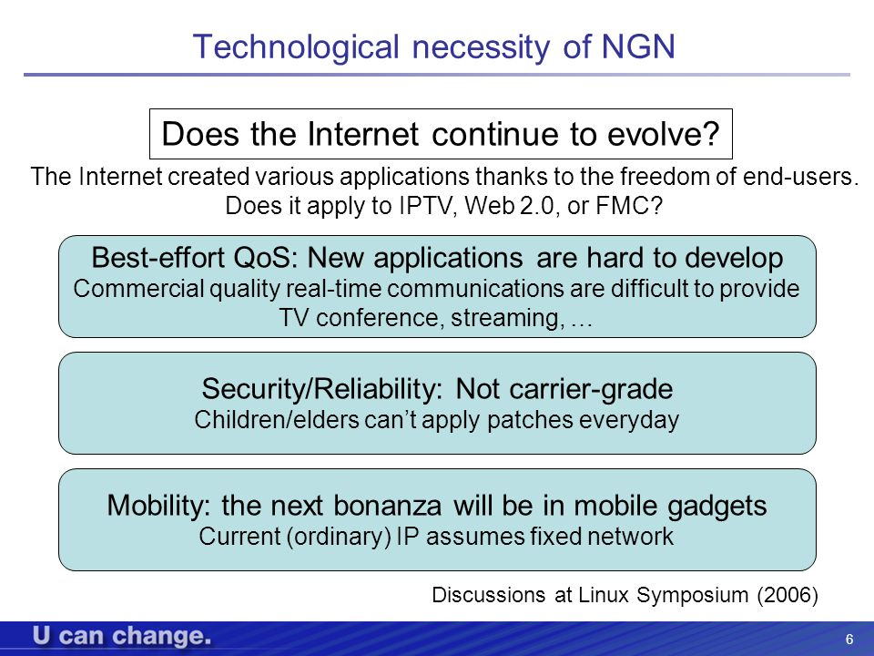 6 Technological necessity of NGN Does the Internet continue to evolve? Best-effort QoS: New applications are hard to develop Commercial quality real-t