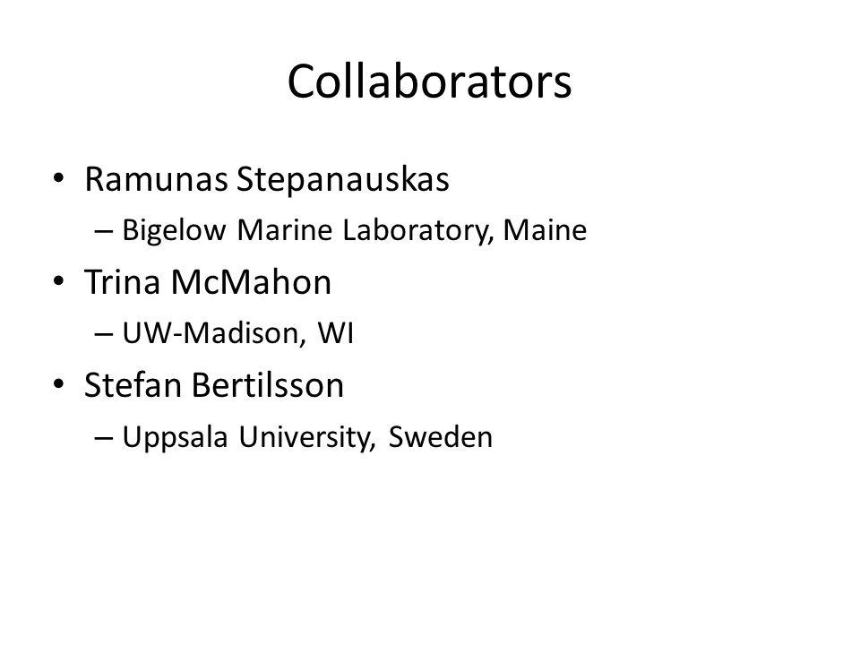 Collaborators Ramunas Stepanauskas – Bigelow Marine Laboratory, Maine Trina McMahon – UW-Madison, WI Stefan Bertilsson – Uppsala University, Sweden
