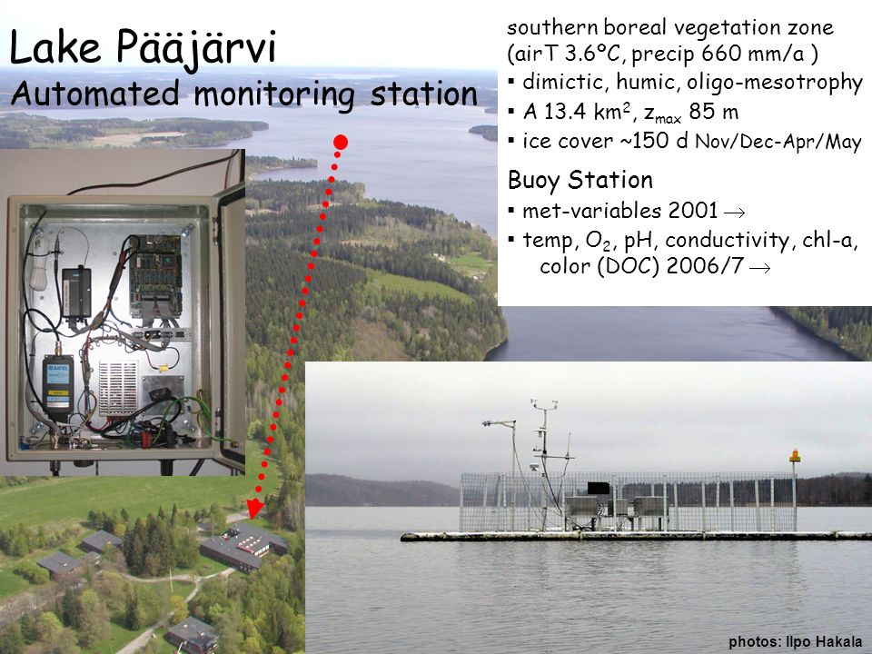Lake Paajarvi (southern Finland, Europe 60º04 N, 25º08 E) Lake Pääjärvi Automated monitoring station southern boreal vegetation zone (airT 3.6ºC, precip 660 mm/a ) dimictic, humic, oligo-mesotrophy A 13.4 km 2, z max 85 m ice cover ~150 d Nov/Dec-Apr/May Buoy Station met-variables 2001 temp, O 2, pH, conductivity, chl-a, color (DOC) 2006/7 photos: llpo Hakala