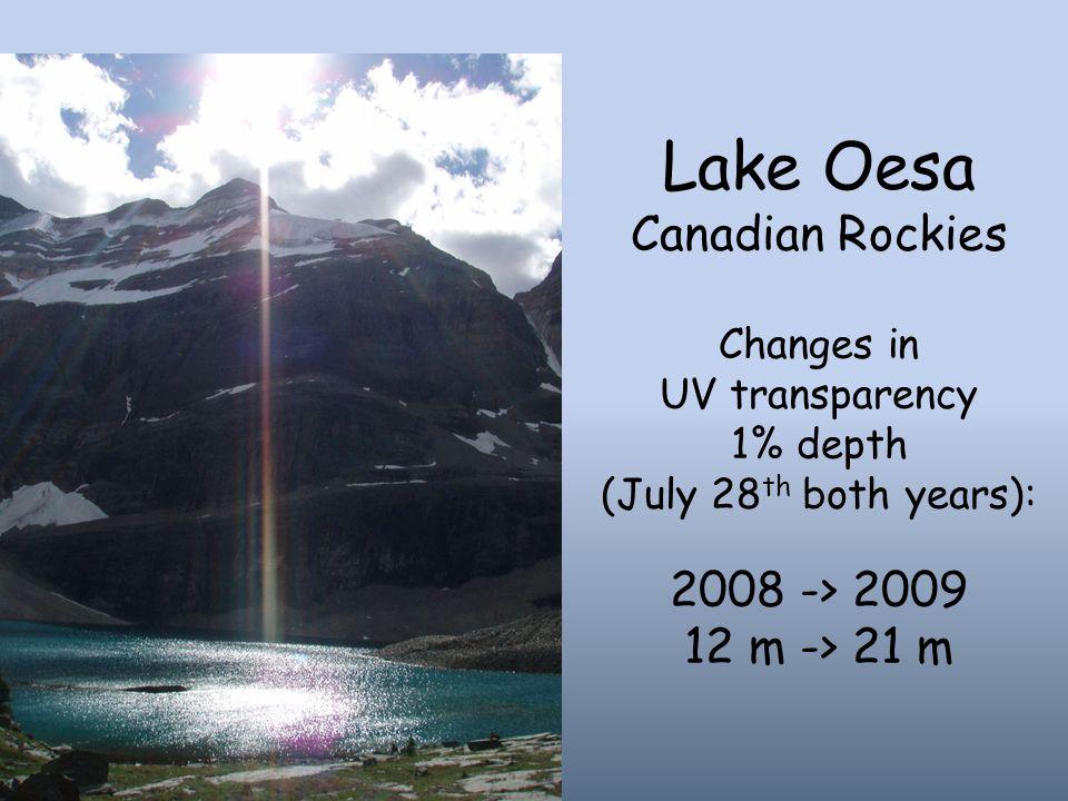 Lake Oesa Canadian Rockies Changes in UV transparency 1% depth (July 28 th both years): 2008 -> 2009 12 m -> 21 m