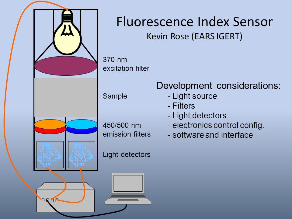 Fluorescence Index Sensor Kevin Rose (EARS IGERT) 370 nm excitation filter Sample Light detectors 450/500 nm emission filters Development consideratio