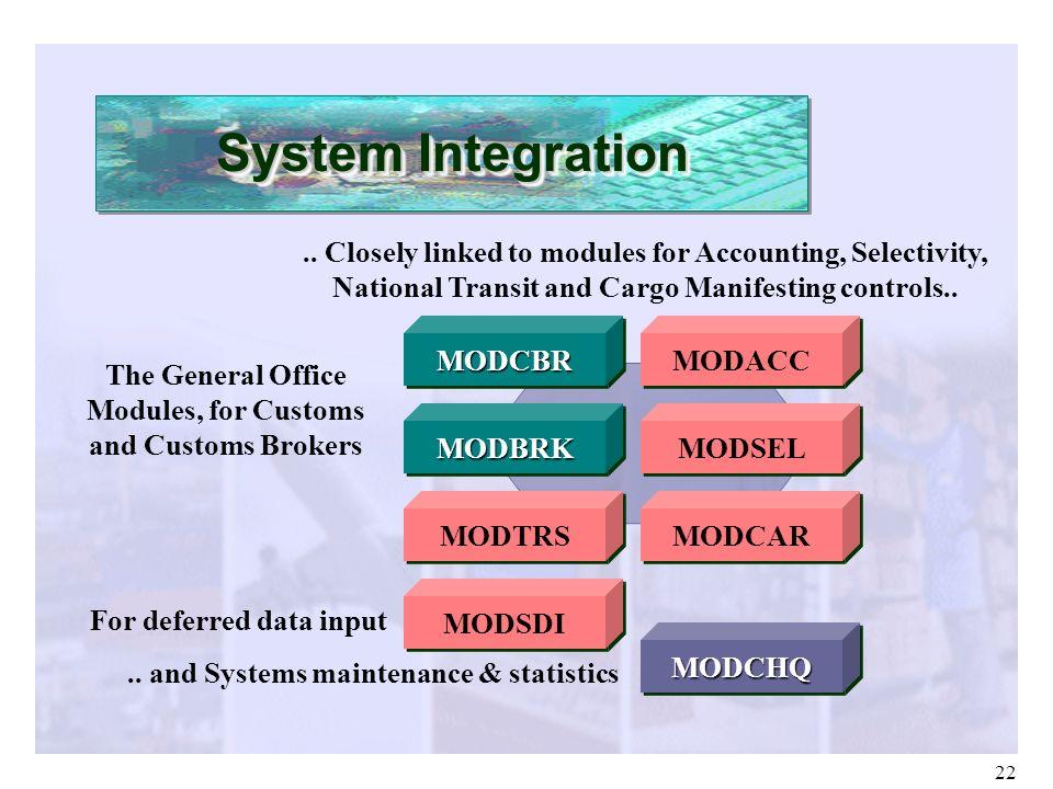 22 System Integration MODCBRMODCBR MODBRKMODBRK MODCHQMODCHQ MODCAR MODACC MODSEL MODSDI The General Office Modules, for Customs and Customs Brokers F