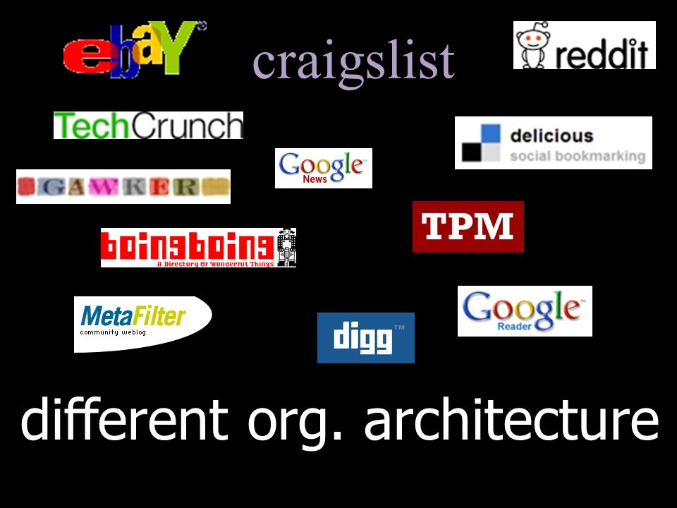 different org. architecture