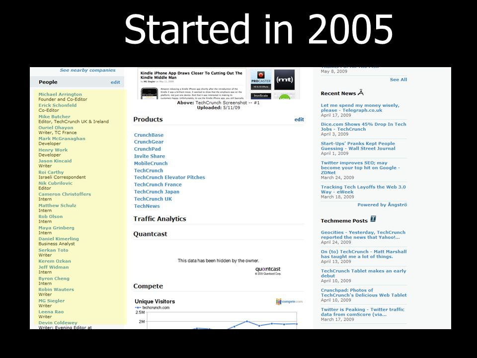 Started in 2005