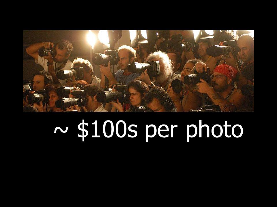 ~ $100s per photo