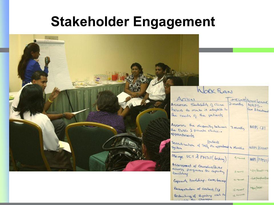 26 Stakeholder Engagement
