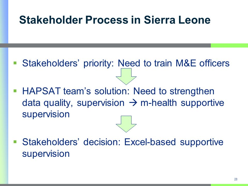 Stakeholder Process in Sierra Leone Stakeholders priority: Need to train M&E officers HAPSAT teams solution: Need to strengthen data quality, supervision m-health supportive supervision Stakeholders decision: Excel-based supportive supervision 28