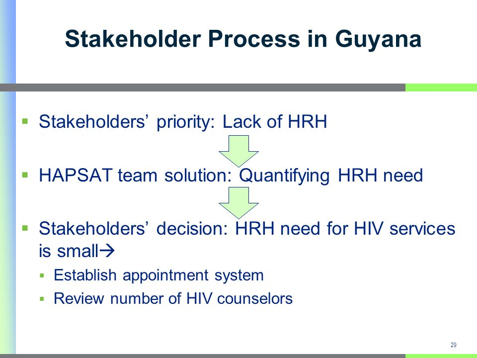Stakeholder Process in Guyana Stakeholders priority: Lack of HRH HAPSAT team solution: Quantifying HRH need Stakeholders decision: HRH need for HIV services is small Establish appointment system Review number of HIV counselors 29