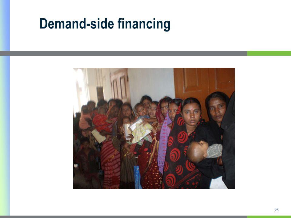 25 Demand-side financing