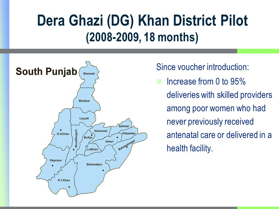 Dera Ghazi (DG) Khan District Pilot (2008-2009, 18 months) Since voucher introduction: Increase from 0 to 95% deliveries with skilled providers among poor women who had never previously received antenatal care or delivered in a health facility.