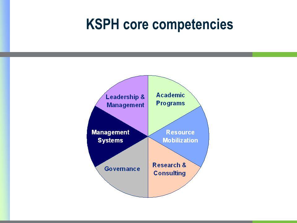 KSPH core competencies
