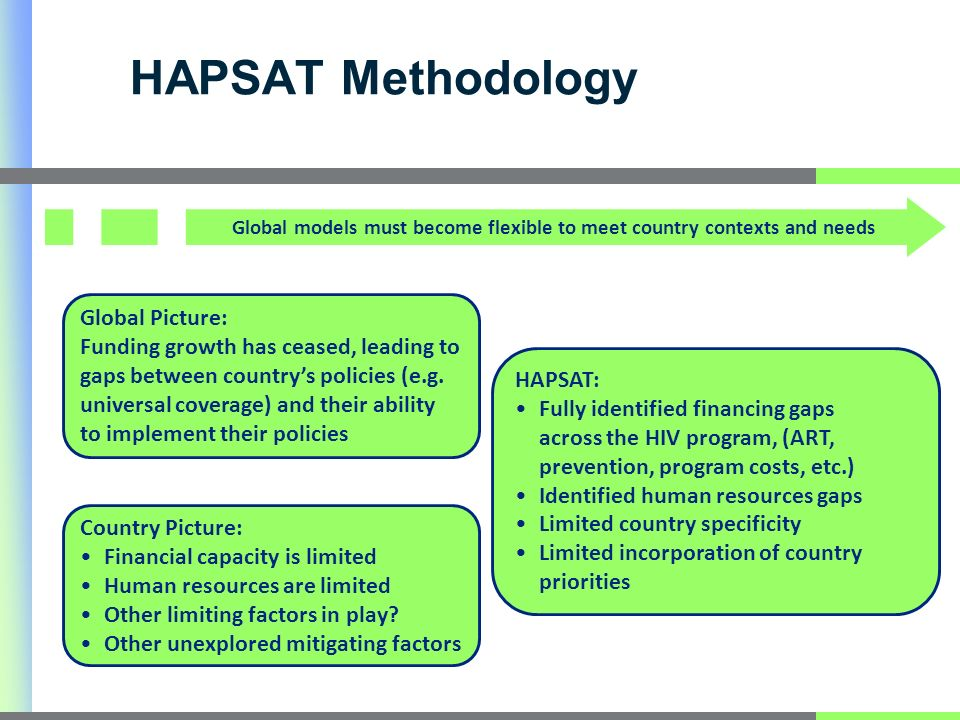 HAPSAT Methodology Global models must become flexible to meet country contexts and needs Global Picture: Funding growth has ceased, leading to gaps between countrys policies (e.g.