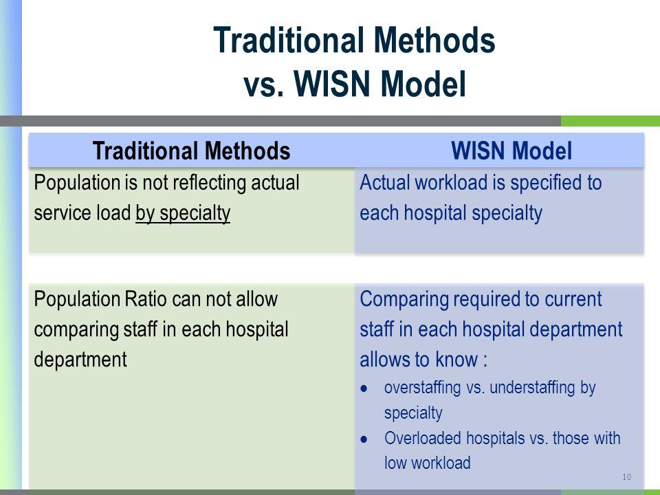 Traditional Methods vs. WISN Model 10