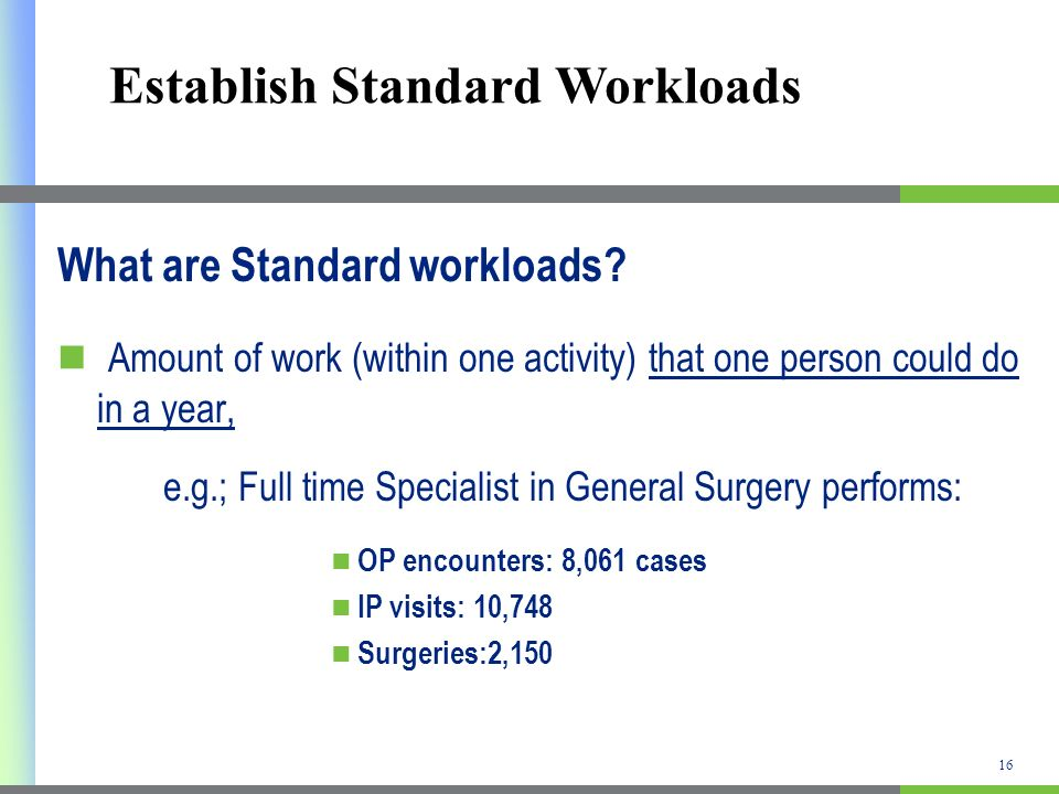 Establish Standard Workloads What are Standard workloads? Amount of work (within one activity) that one person could do in a year, e.g.; Full time Spe
