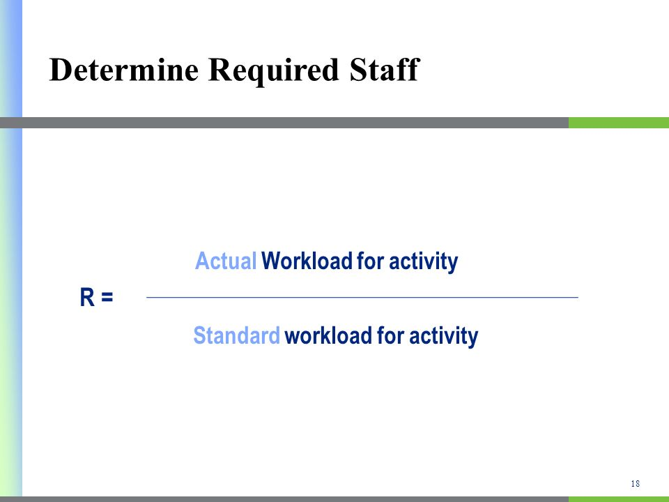 Determine Required Staff Actual Workload for activity R = Standard workload for activity 18