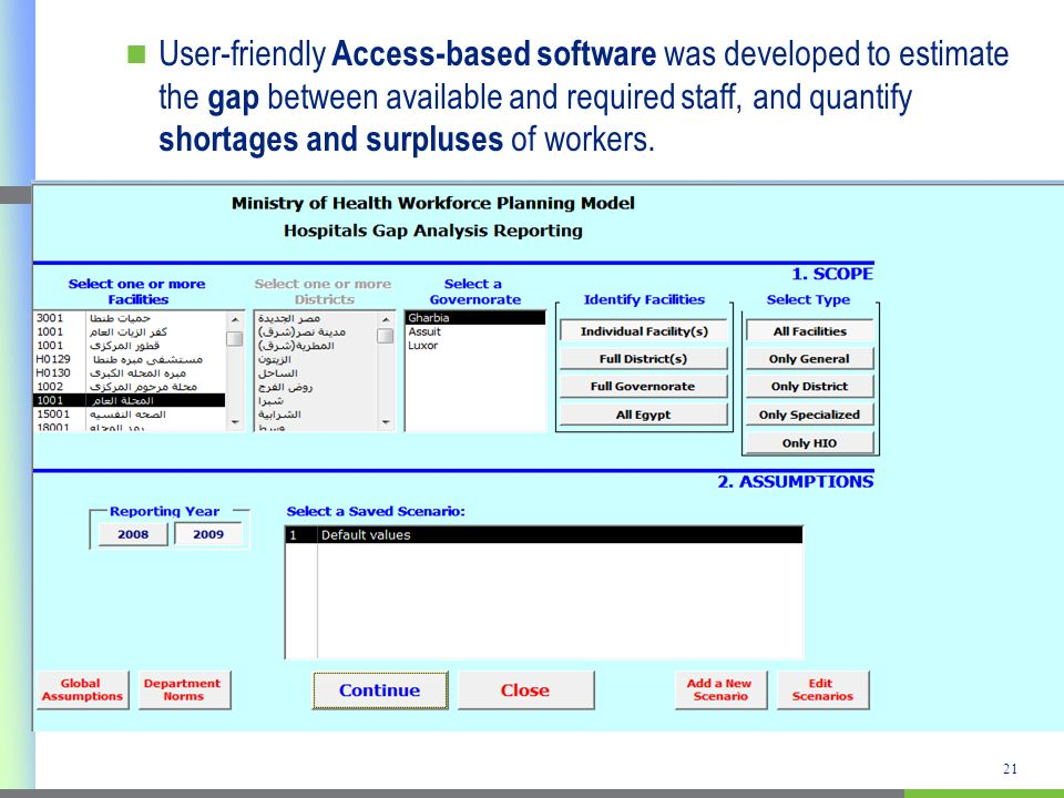 21 User-friendly Access-based software was developed to estimate the gap between available and required staff, and quantify shortages and surpluses of