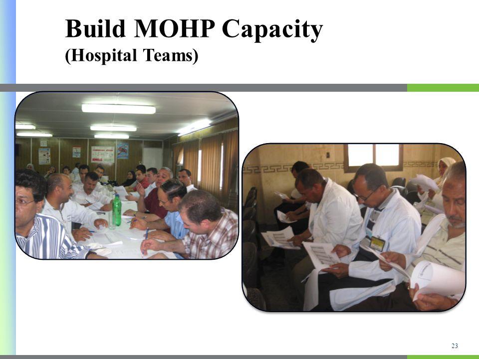 Build MOHP Capacity (Hospital Teams) 23