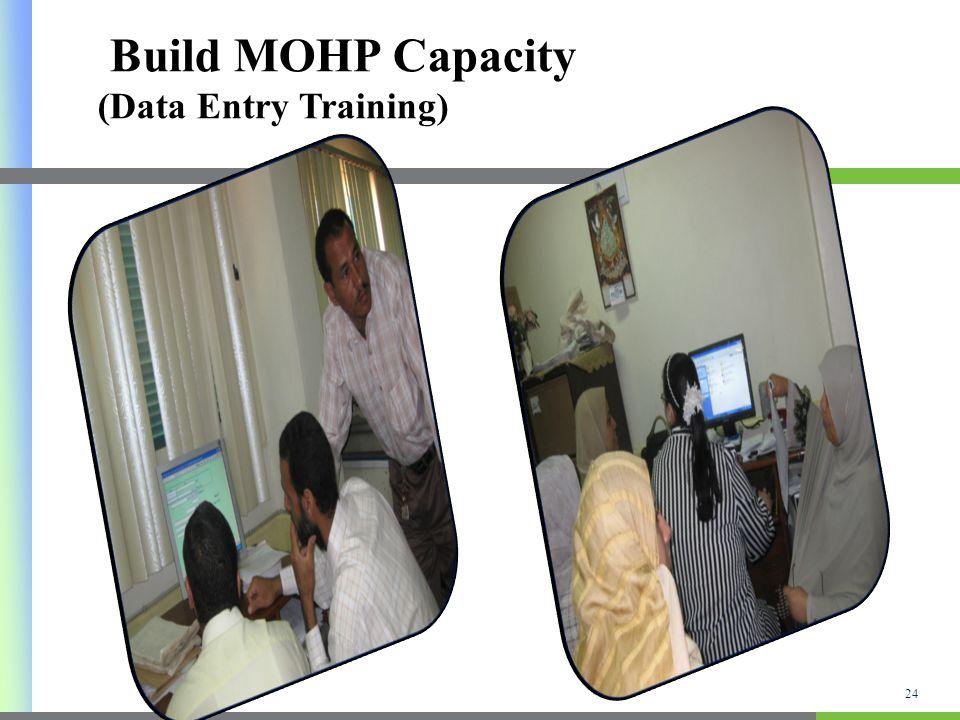 Build MOHP Capacity (Data Entry Training) 24