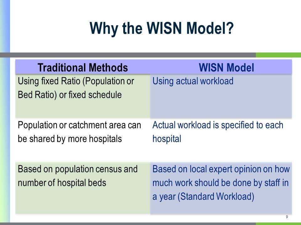 Why the WISN Model? 9