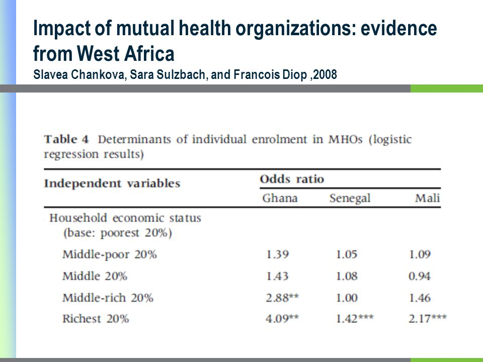 Impact of mutual health organizations: evidence from West Africa Slavea Chankova, Sara Sulzbach, and Francois Diop,2008