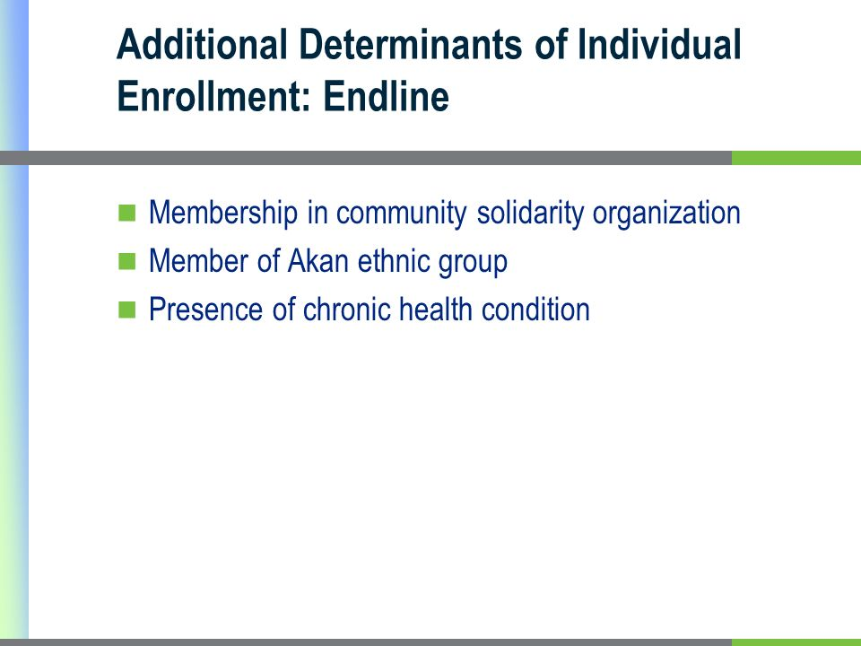 Additional Determinants of Individual Enrollment: Endline Membership in community solidarity organization Member of Akan ethnic group Presence of chronic health condition