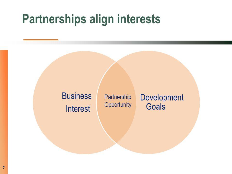 Partnerships align interests Business Interest Development Goals 7 Partnership Opportunity