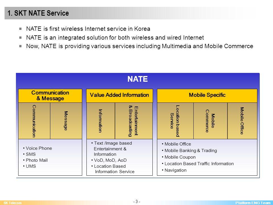 Platform ENG Team SK Telecom - 3 - 1.