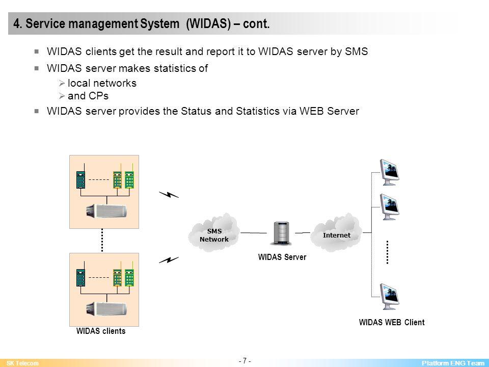 Platform ENG Team SK Telecom - 7 - 4. Service management System (WIDAS) – cont.