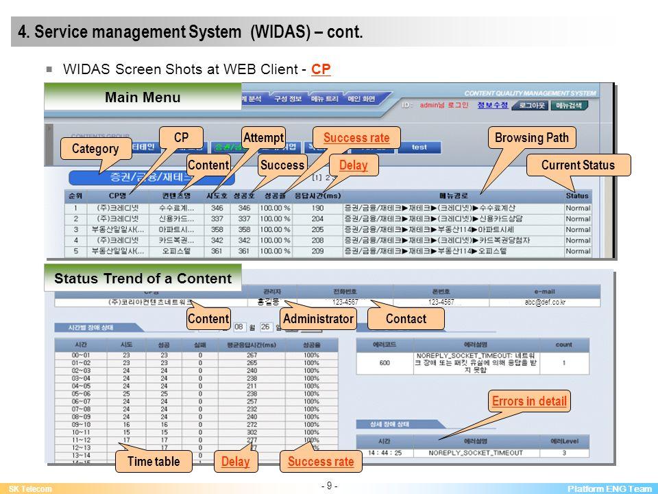 Platform ENG Team SK Telecom - 9 - 4. Service management System (WIDAS) – cont.