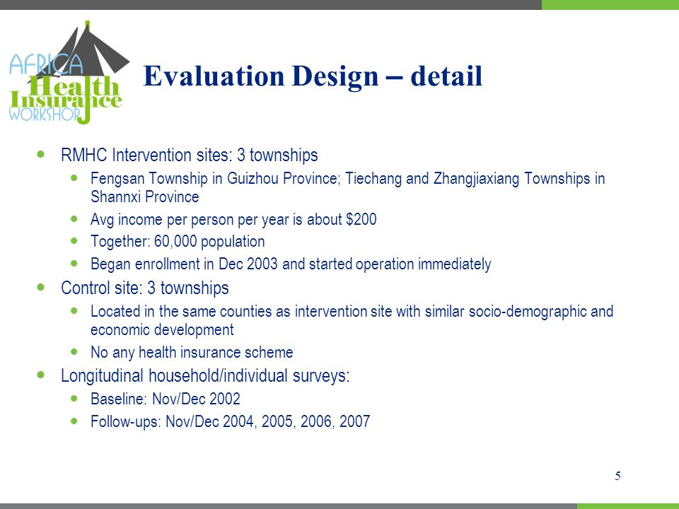 5 Evaluation Design – detail RMHC Intervention sites: 3 townships Fengsan Township in Guizhou Province; Tiechang and Zhangjiaxiang Townships in Shannx
