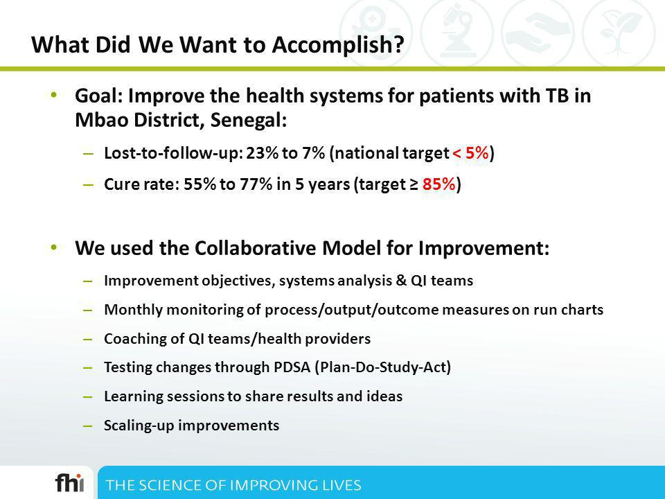 What Did We Want to Accomplish? Goal: Improve the health systems for patients with TB in Mbao District, Senegal: – Lost-to-follow-up: 23% to 7% (natio