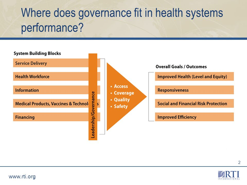 www.rti.org 2 Where does governance fit in health systems performance