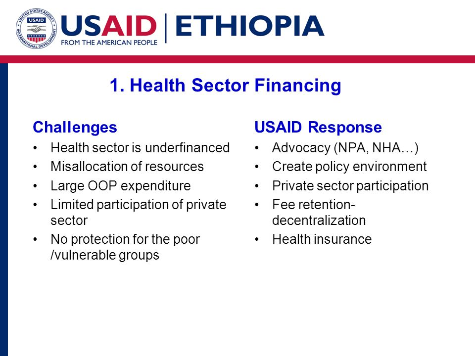 1. Health Sector Financing Challenges Health sector is underfinanced Misallocation of resources Large OOP expenditure Limited participation of private