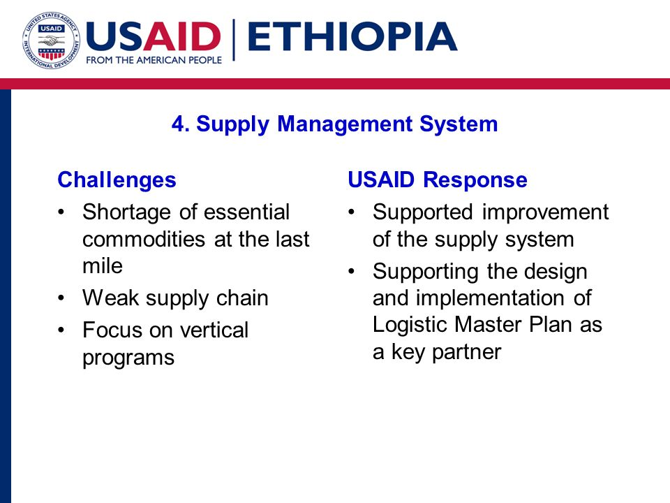 4. Supply Management System Challenges Shortage of essential commodities at the last mile Weak supply chain Focus on vertical programs USAID Response
