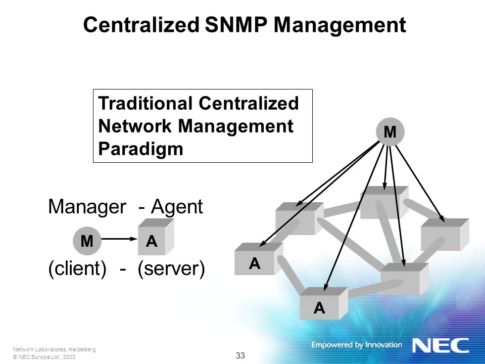 Network Laboratories, Heidelberg © NEC Europe Ltd., 2003 33 Centralized SNMP Management Manager - Agent (client) - (server) A A MM A Traditional Centralized Network Management Paradigm