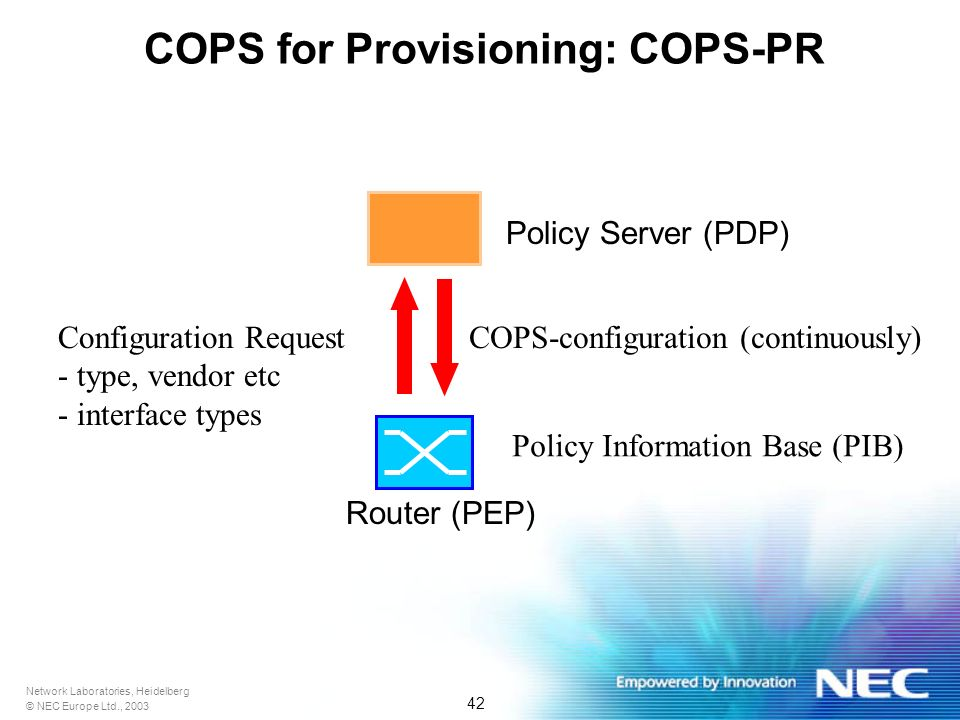 Network Laboratories, Heidelberg © NEC Europe Ltd., 2003 42 COPS for Provisioning: COPS-PR Router (PEP) Policy Server (PDP) Configuration Request - type, vendor etc - interface types COPS-configuration (continuously) Policy Information Base (PIB)
