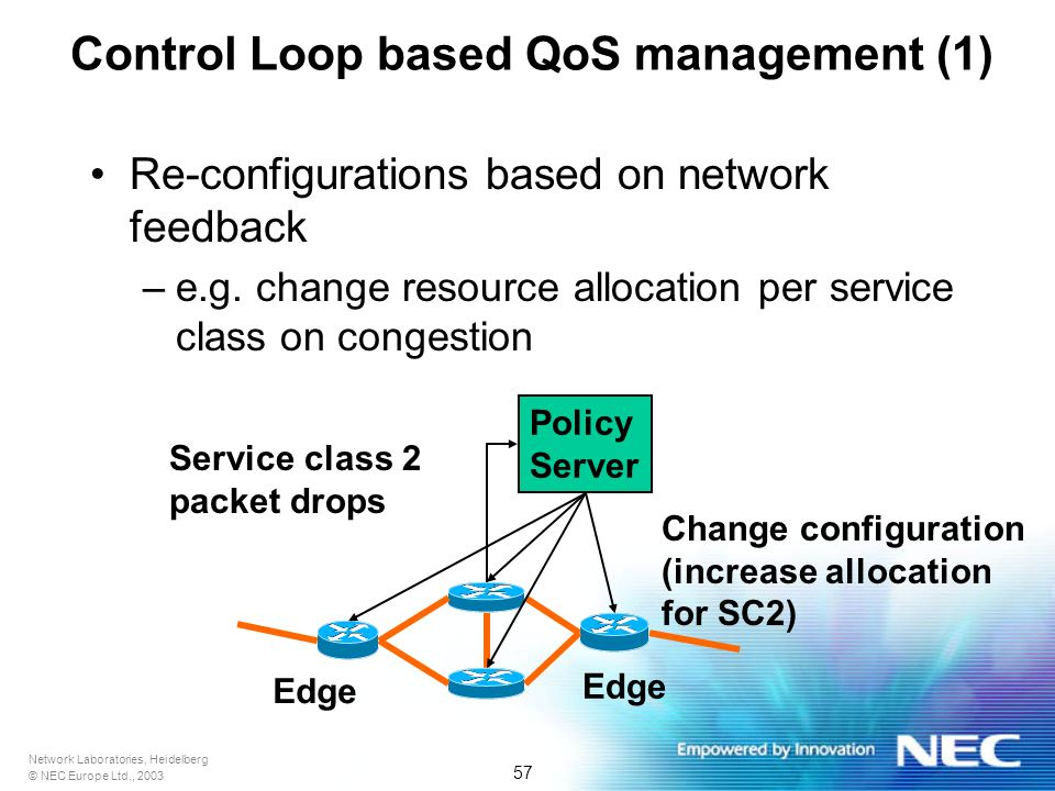 Network Laboratories, Heidelberg © NEC Europe Ltd., 2003 57 Control Loop based QoS management (1) Re-configurations based on network feedback –e.g.