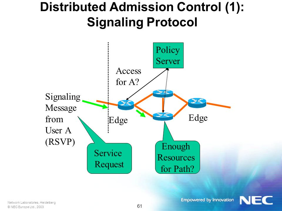 Network Laboratories, Heidelberg © NEC Europe Ltd., 2003 61 Distributed Admission Control (1): Signaling Protocol Edge Policy Server Access for A.