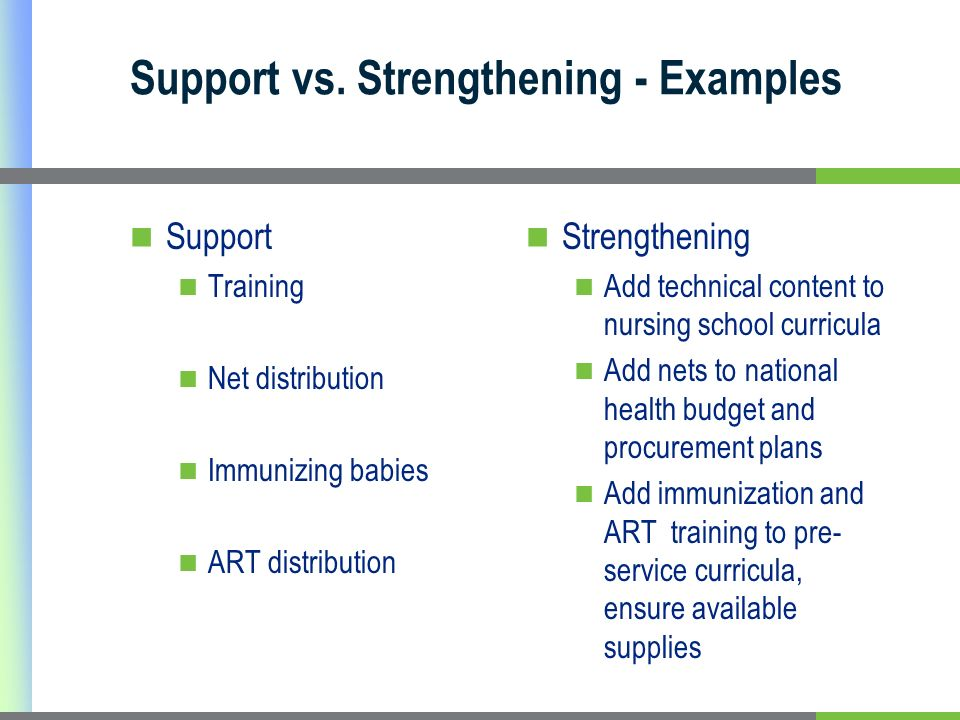 Support vs. Strengthening - Examples Support Training Net distribution Immunizing babies ART distribution Strengthening Add technical content to nursi