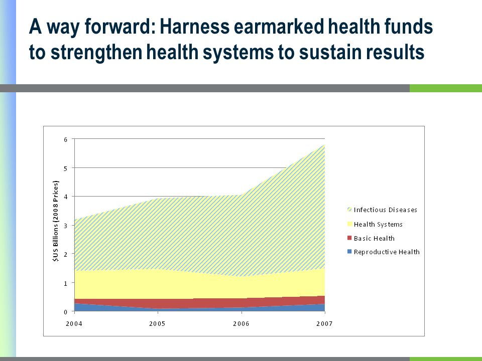 A way forward: Harness earmarked health funds to strengthen health systems to sustain results