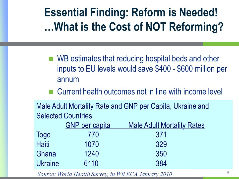 9 Essential Finding: Reform is Needed. …What is the Cost of NOT Reforming.