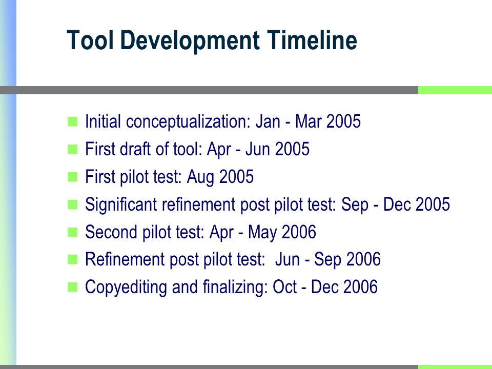 Tool Development Timeline Initial conceptualization: Jan - Mar 2005 First draft of tool: Apr - Jun 2005 First pilot test: Aug 2005 Significant refinement post pilot test: Sep - Dec 2005 Second pilot test: Apr - May 2006 Refinement post pilot test: Jun - Sep 2006 Copyediting and finalizing: Oct - Dec 2006